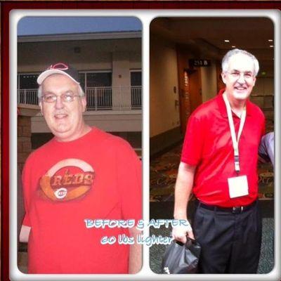 Coach Dennis LLC Dayton, OH Thumbtack