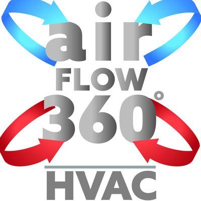 airflow 360 Cedarburg, WI Thumbtack
