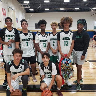 Basketball Training/Personal Training Miami, FL Thumbtack